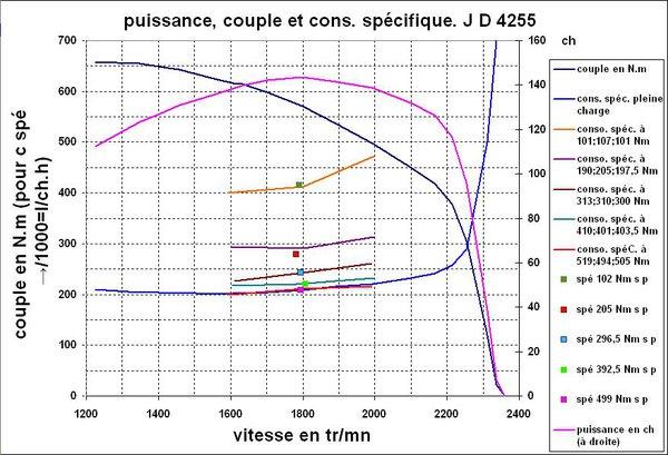 तृतीय-घुमावदार और एक-ट्रैक्टर-ऑन-बेंच और परीक्षण 2-2-pic119.jpg