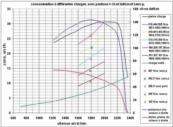 तृतीय-घुमावदार और एक-ट्रैक्टर-ऑन-बेंच और परीक्षण 1-2-pic118.jpg