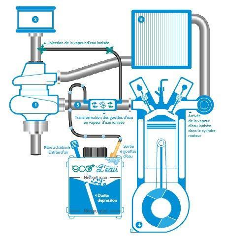 engines.jpeg内の水の蒸発に関する単純なモデル