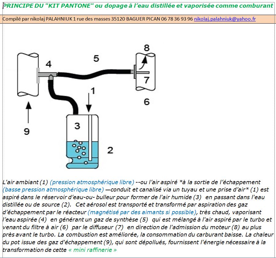 Water.PNGにドーピングするPANTONE KIT ECOPRA NANOKIT RETROKIT ECONOKIT SPADの原理