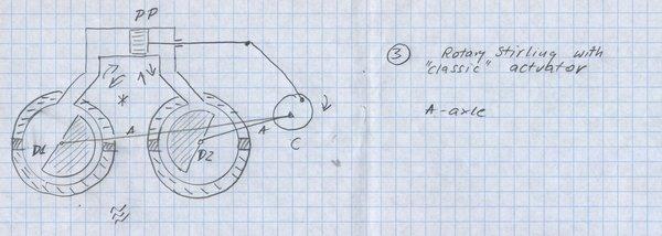 3-रु-साथ-क्लासिक actuator-pic688.jpg