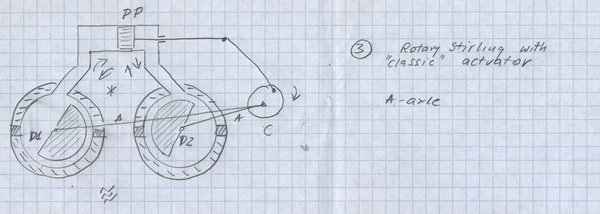 3-RS-সঙ্গে-ক্লাসিক-actuator-pic688.jpg