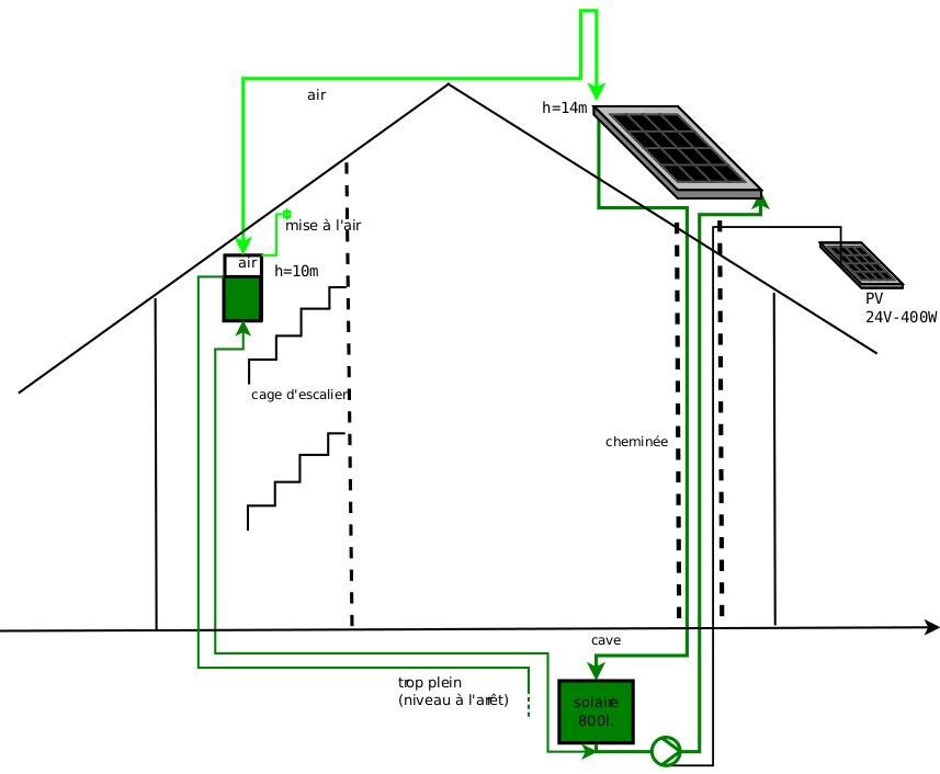 ንድፍ solar-house.jpeg