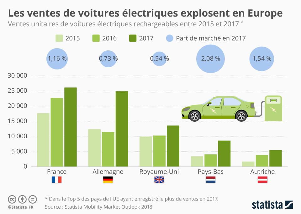 Voiture_electriques_ventes_2017.jpg