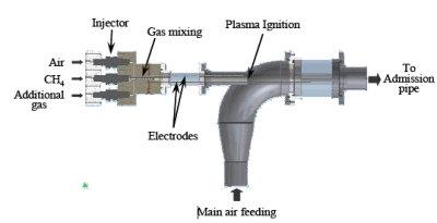 combustion ionisation par plasma électrique