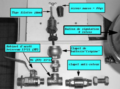 parts of a hydraulic ram