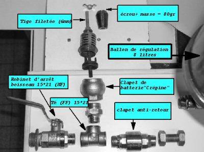 pièces d'un bélier hydraulique